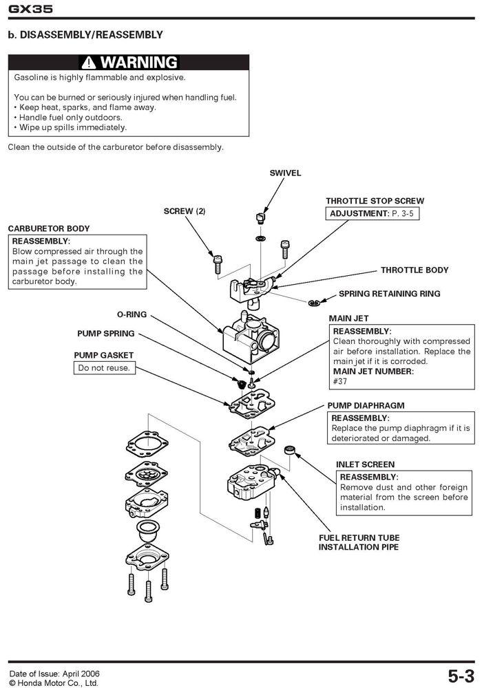 honda gx35 engine service repair shop manual honda power products rh publications powerequipment honda com honda gx35 shop manual pdf honda gx35 repair manual pdf