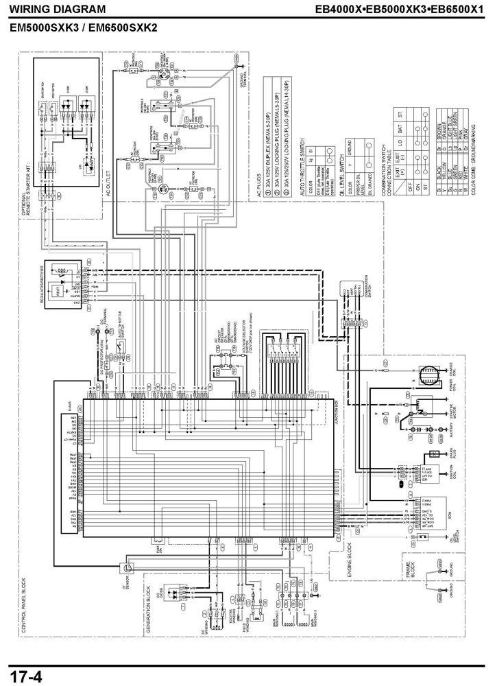 honda em4000 em5000 em6500 generator service repair shop manual rh publications powerequipment honda com Honda ES6500 Generator honda em6500sx service manual
