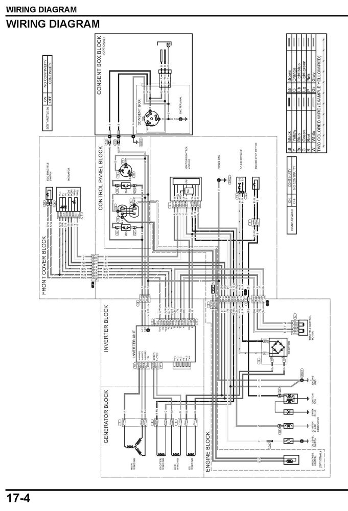 Honda Eu3000 Eu3000i Handi Generator Service Repair Shop Manual