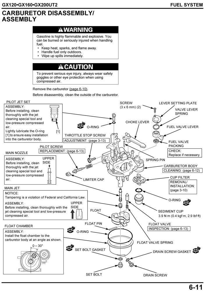 Honda Gx160 Wiring Diagram from d3d71ba2asa5oz.cloudfront.net