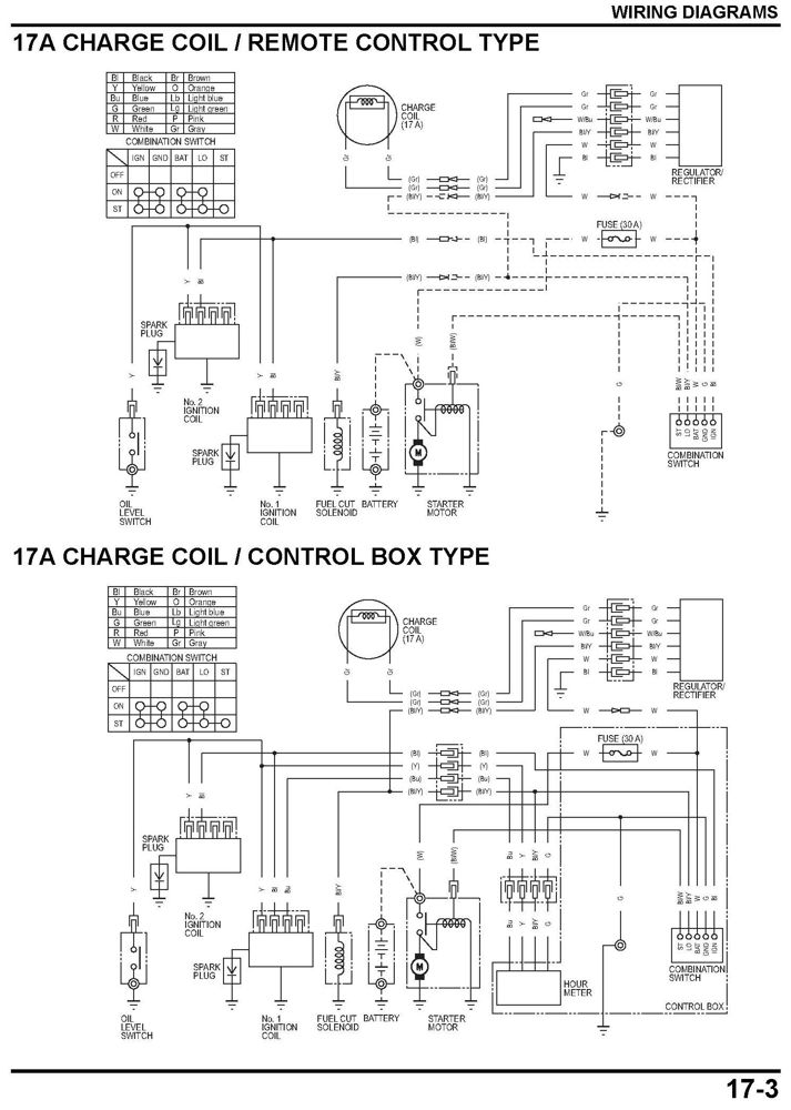 Honda Gx 660 Wiring Diagram - Wiring Diagrams DatabaseDiamond Car Service