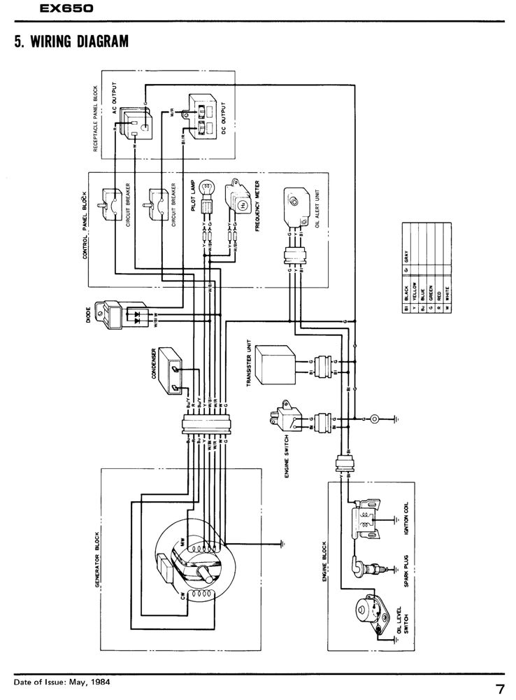 honda ex650 generator service repair shop manual honda power 2012 honda 600 wiring diagrams honda ex650 generator service repair shop manual