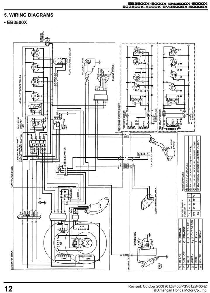 honda em5000s generator wiring diagram for
