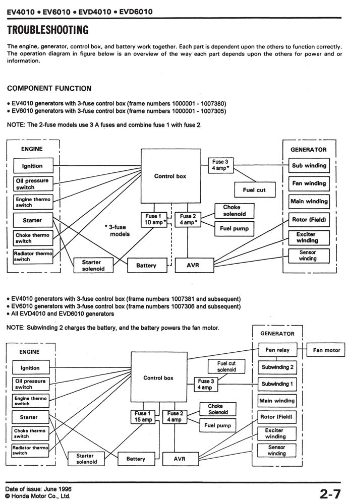 honda ev6010 wiring diagram ev4010 ev6010 evd4010 generator shop manual honda power products  ev6010 evd4010 generator shop manual