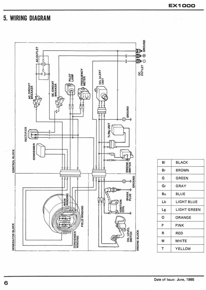 Ex1000 generator shop manual | honda power products support.