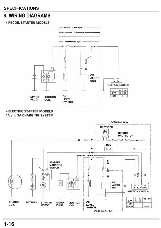 Bestseller  Honda Engine Gx390 Service Manual