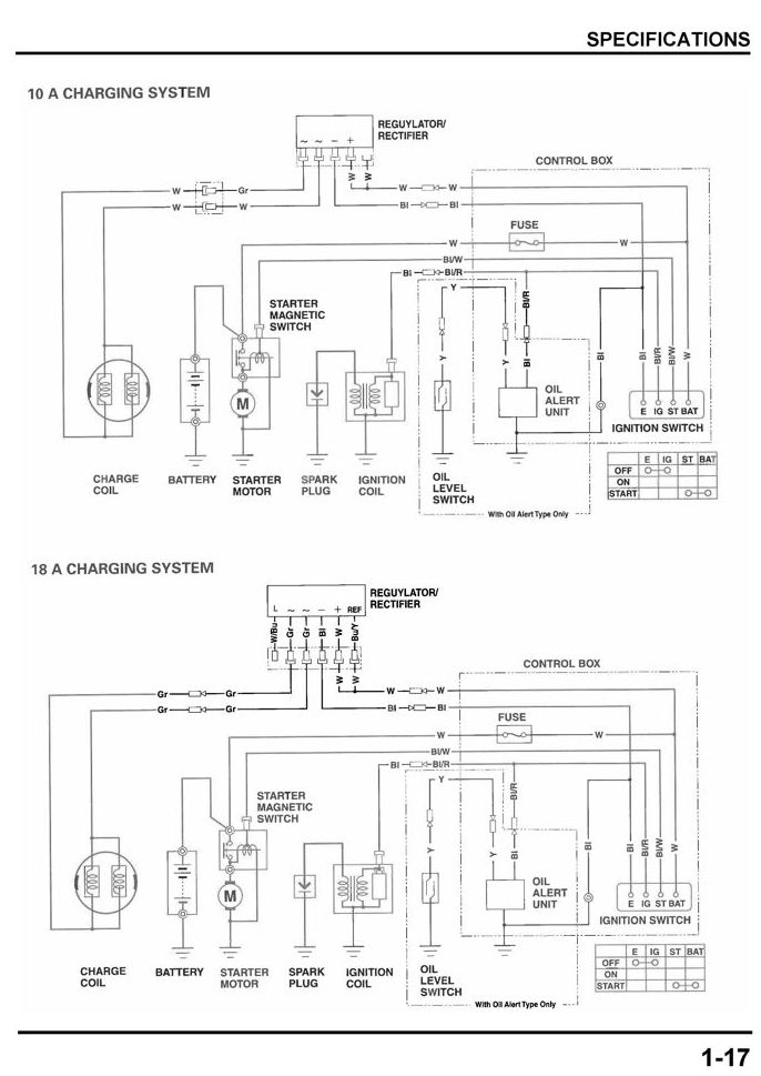 honda gx240 gx270 gx340 gx390 engine service repair shop manual rh publications powerequipment honda com Honda GX340 Specs honda gx340 repair manual pdf