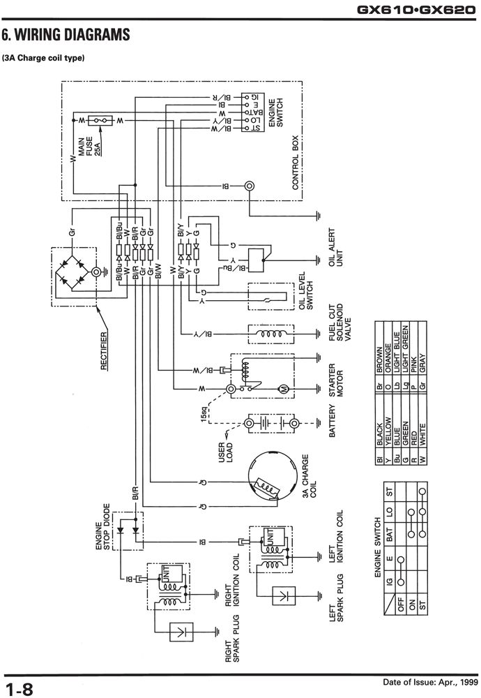 Honda Gx610 Gx620 K1 U1 Engine Service Repair Shop Manual Gx270 Wiring: Honda Gx240 Wiring Diagram At Anocheocurrio.co