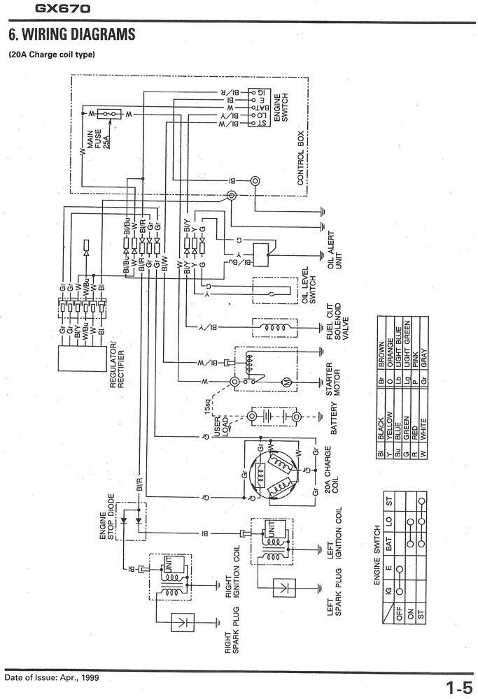 gx670 engine service repair shop manual