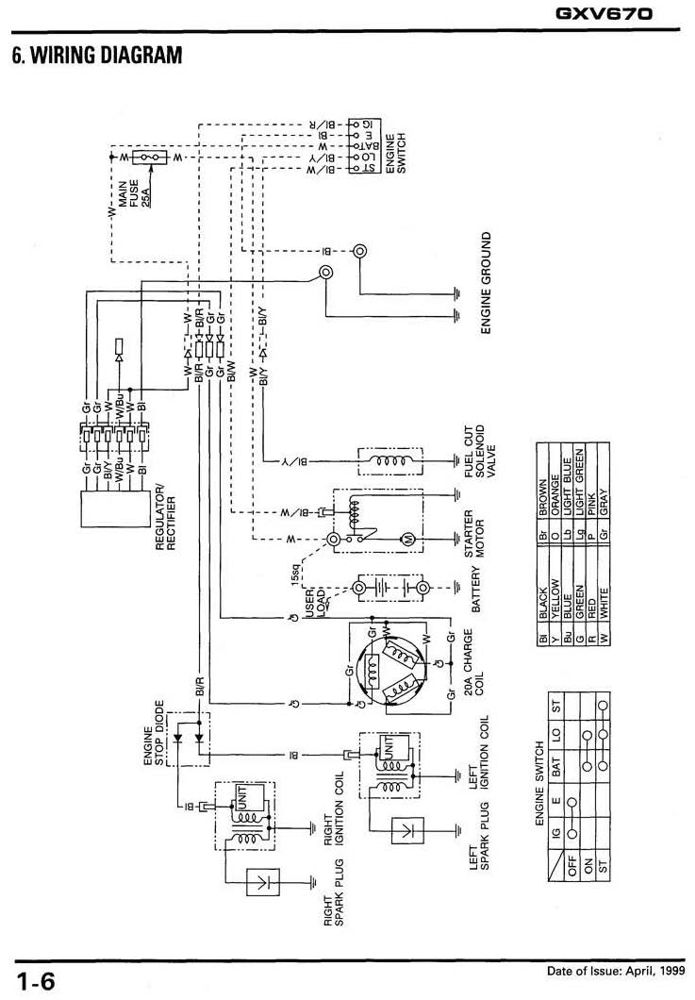Honda gx160 wiring diagram honda gx160 parts manual printable pin honda gx630 wiring diagram on pinterest wire center u2022 honda gx160 electric start wiring swarovskicordoba