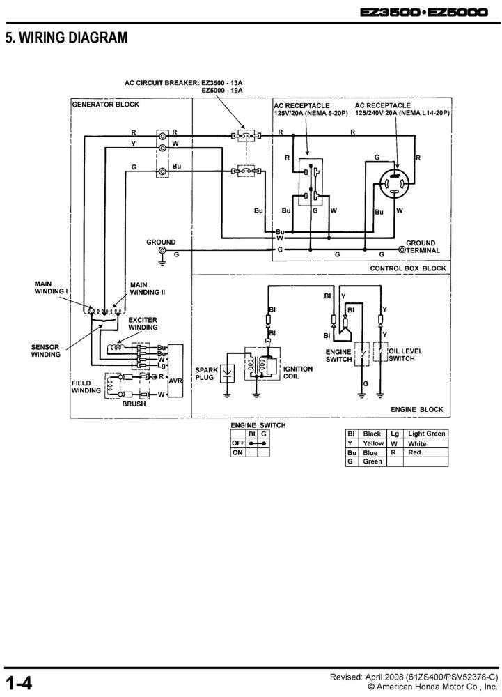 ez3500 ez5000 generator shop manual honda power products support rh publications powerequipment honda com Honda CX Honda CX