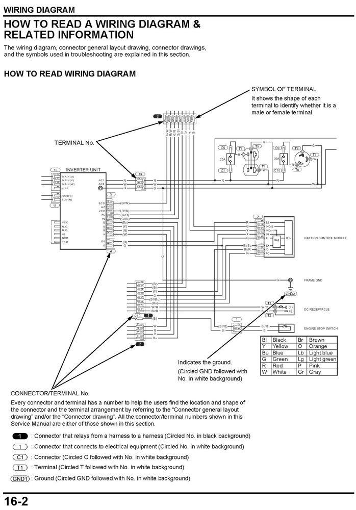 honda 3000 wiring diagram - wiring diagrams data  ussel