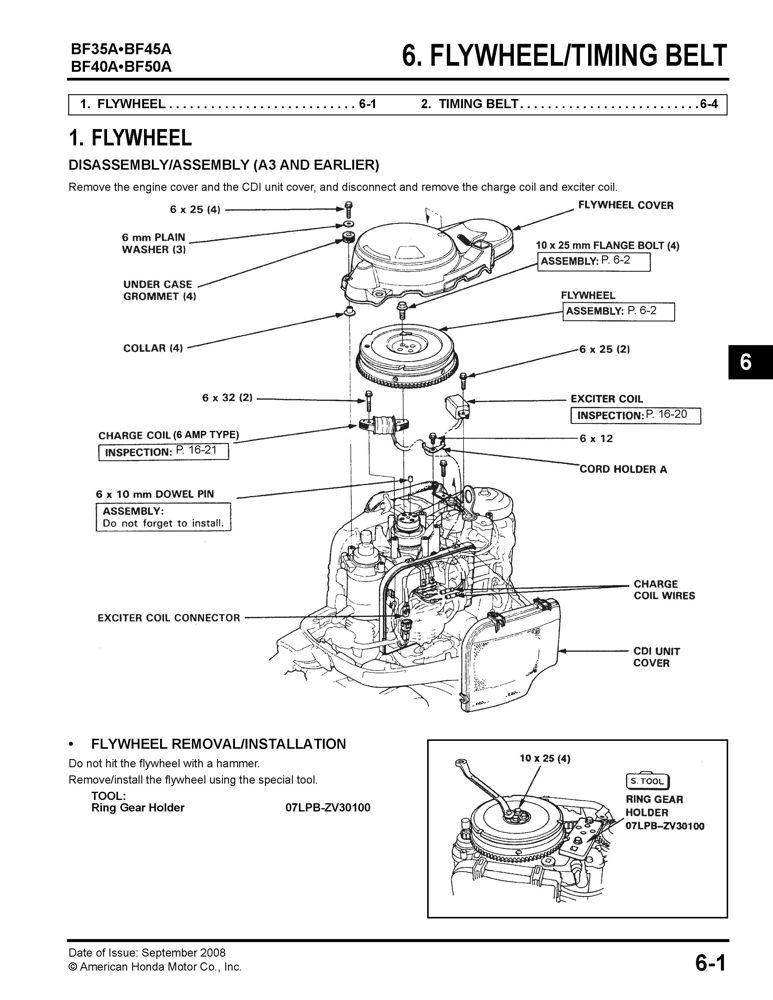 honda bf35 bf40 bf45 bf50 a model marine outboard service repair rh publications powerequipment honda com Honda BF50 Air Filter BF50 Honda Oil Filter