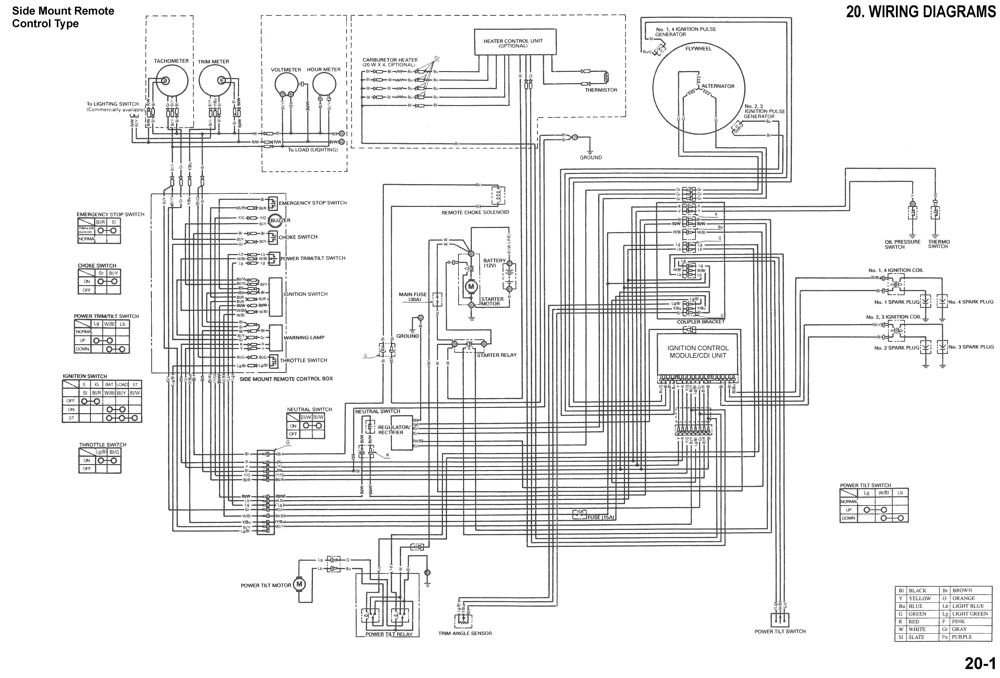DIAGRAM] Honda Bf75a Wiring Diagram FULL Version HD Quality Wiring Diagram  - MITSUBISHIGALANT.CARITASINUMBRIA.ITmitsubishigalant.caritasinumbria.it