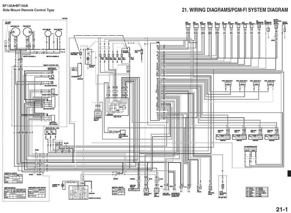 Honda Marine Wiring Diagram - Wiring Diagrams IMG wheel -  wheel.farmaciastorelli.itfarmaciastorelli.it