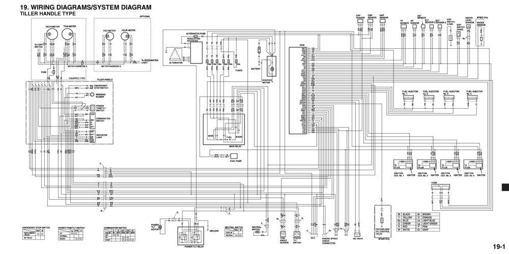 honda bf90 wiring diagram wiring diagrambf75d bf90d model marine outboard motor shop manual honda powerhonda bf90 wiring diagram 12