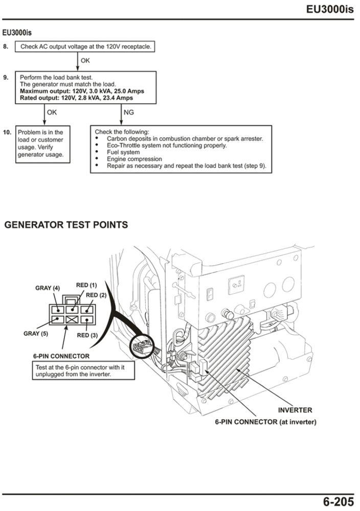 honda generator troubleshooting diagnostic repair service manual rh publications powerequipment honda com Honda 3000 Generator Honda 3000 Generator