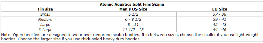 Atomic Smoke on the Water Split Fins with Spring Straps size chart