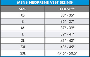 O'Neill Mens Reactor Life Vest: US Coast Guard Approved Neoprene Lifejacket size chart