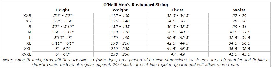 O'Neill men's long sleeve basic skins UPF 30+ slim fit sun shirt size chart