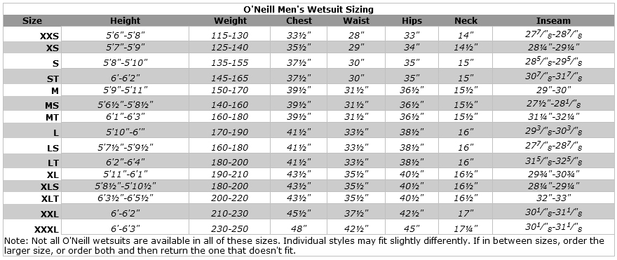 O'Neill Hammer Mens Shortsleeve Spring 2mm Shorty wetsuit size chart