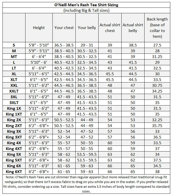 O'Neill men's short sleeve basic skins UPF 30+ slim fit sun shirt size chart