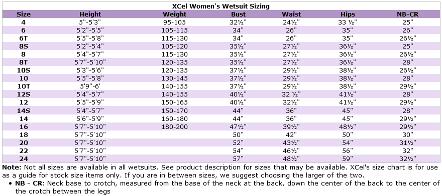 XCel Women's Longsleeve Front-Zip Aqua Fitness Wetsuit Jacket size chart