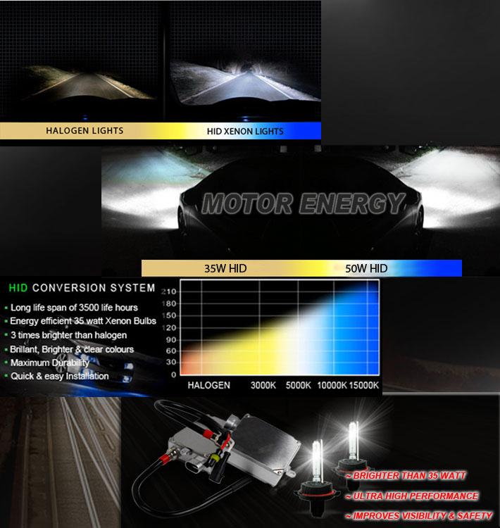 11-16 FORD SUPER DUTY F250 F350 BUMPER DRIVING SMOKE FOG LIGHT+50W 8K HID+SWITCH