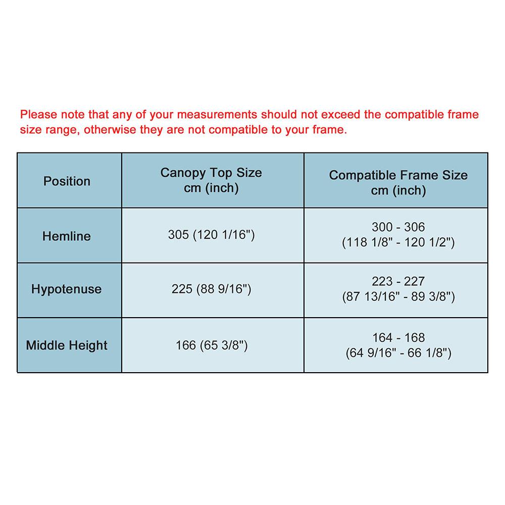 8x8-039-10x10-039-12x12-039-Gazebo-Top-Canopy-Replacement-UV30-Patio-Outdoor-Garden-Cover thumbnail 9