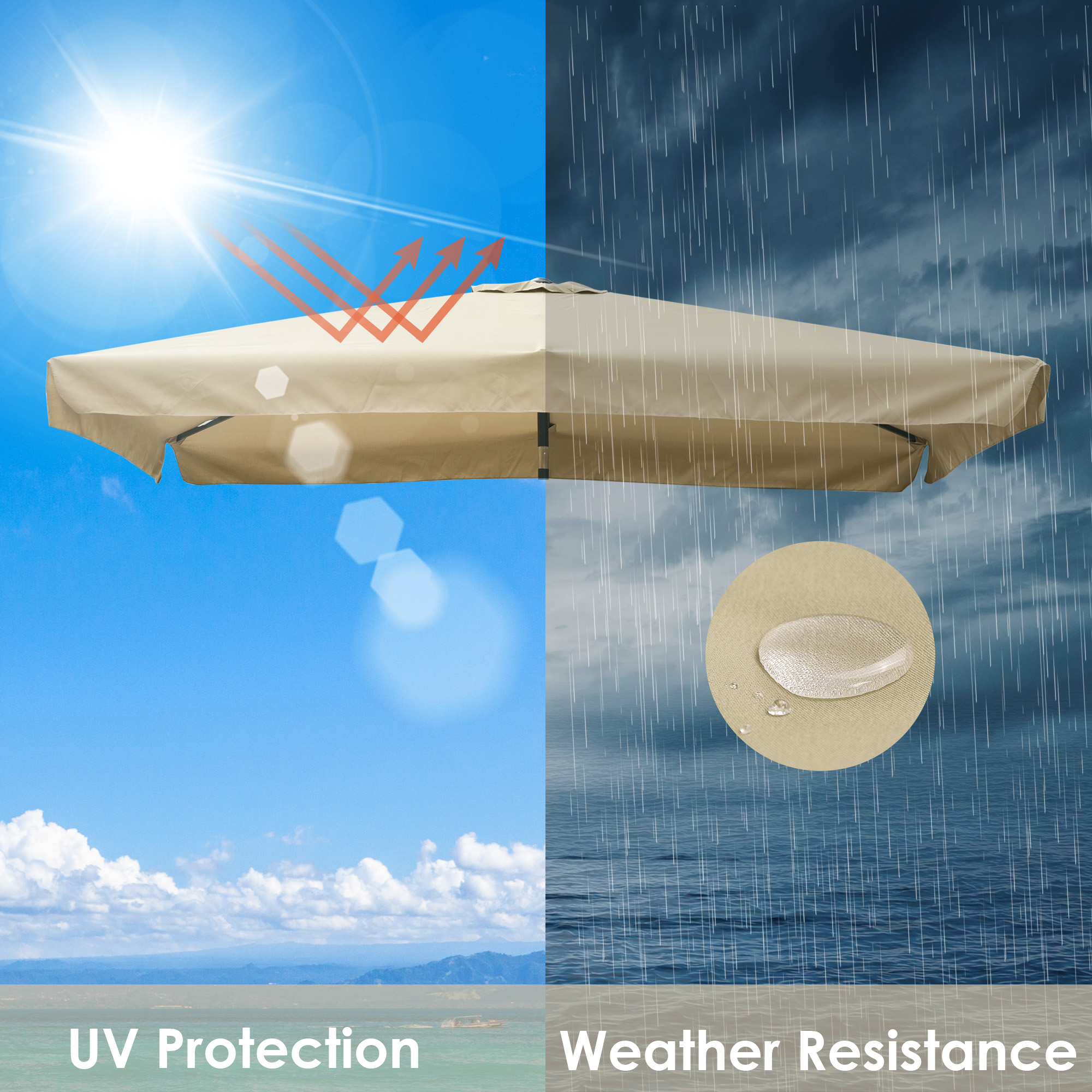 thumbnail 116 - 8'/9'/10'/13' Umbrella Replacement Canopy 8 Rib Outdoor Patio Top Cover Only Opt