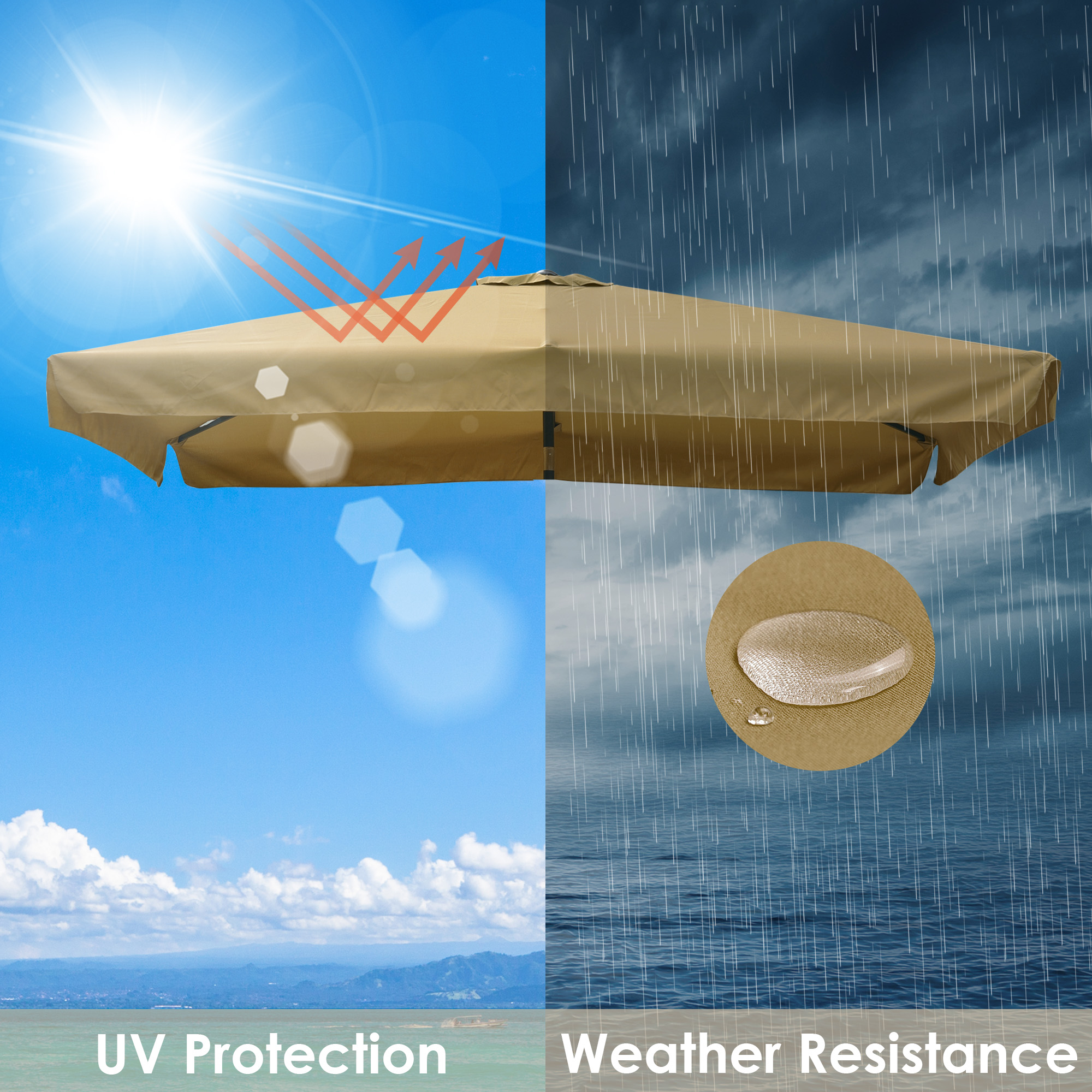 thumbnail 172 - 8'/9'/10'/13' Umbrella Replacement Canopy 8 Rib Outdoor Patio Top Cover Only Opt