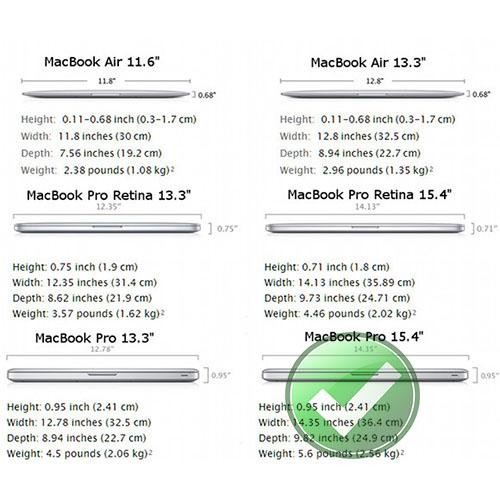 Apple Macbook Pro 15 15