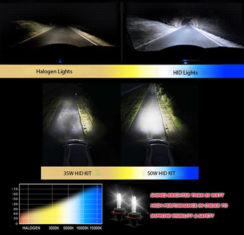 FOR 2005-2007 ACURA RSX 2DR LOWER CHROME CLEAR FOG LIGHT