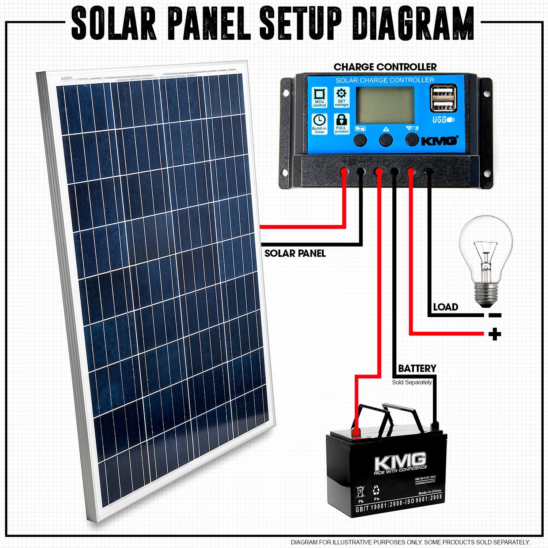 100w Solar Panel Charge Controller 12v Polycrystalline
