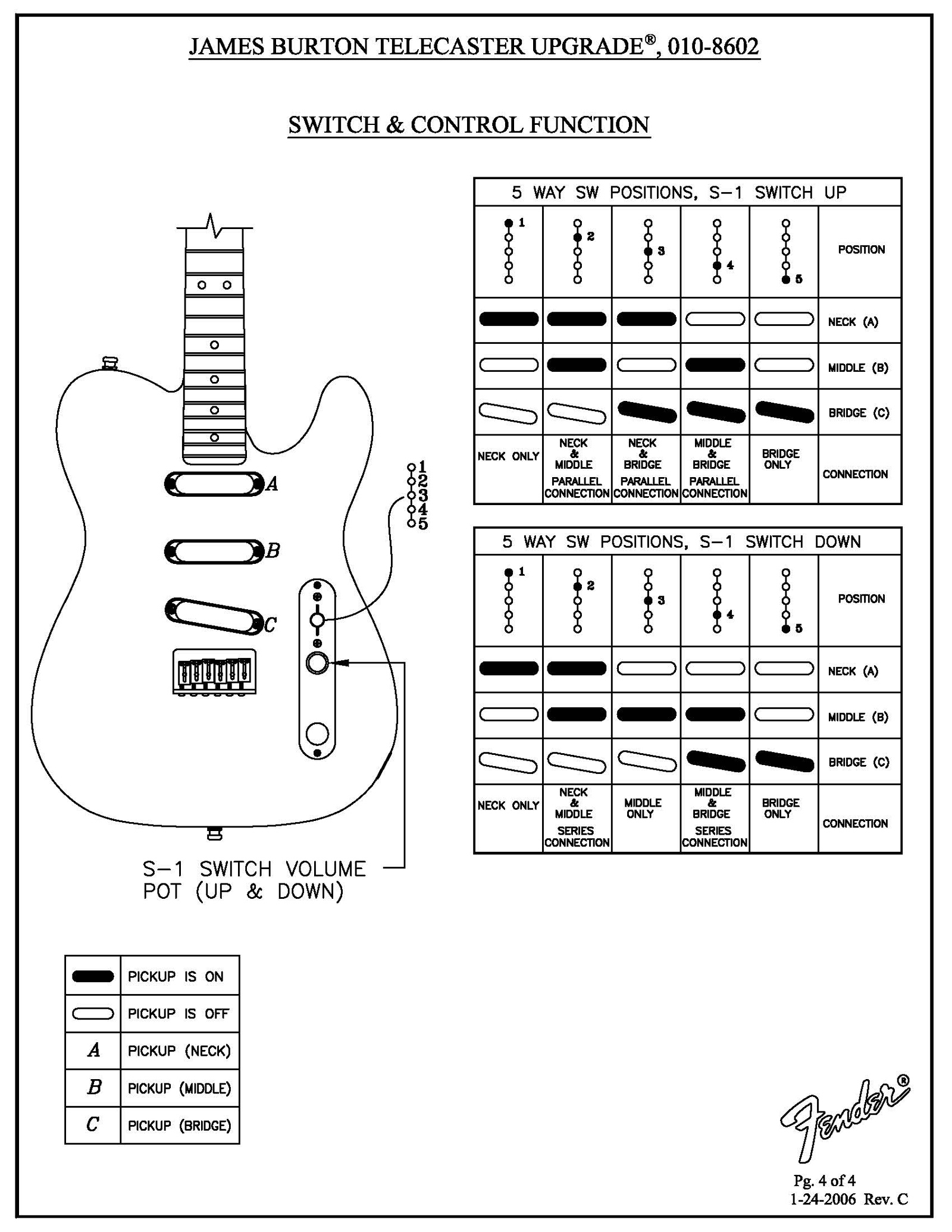 James Burton Tele Guitar Wiring Diagram Books Of Telecaster Electric Diagrams Fender Loaded 5 Way Control