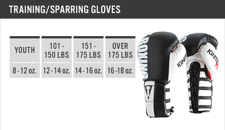TITLE Boxing Infused Foam Ignite Cel-Tech Training Gloves
