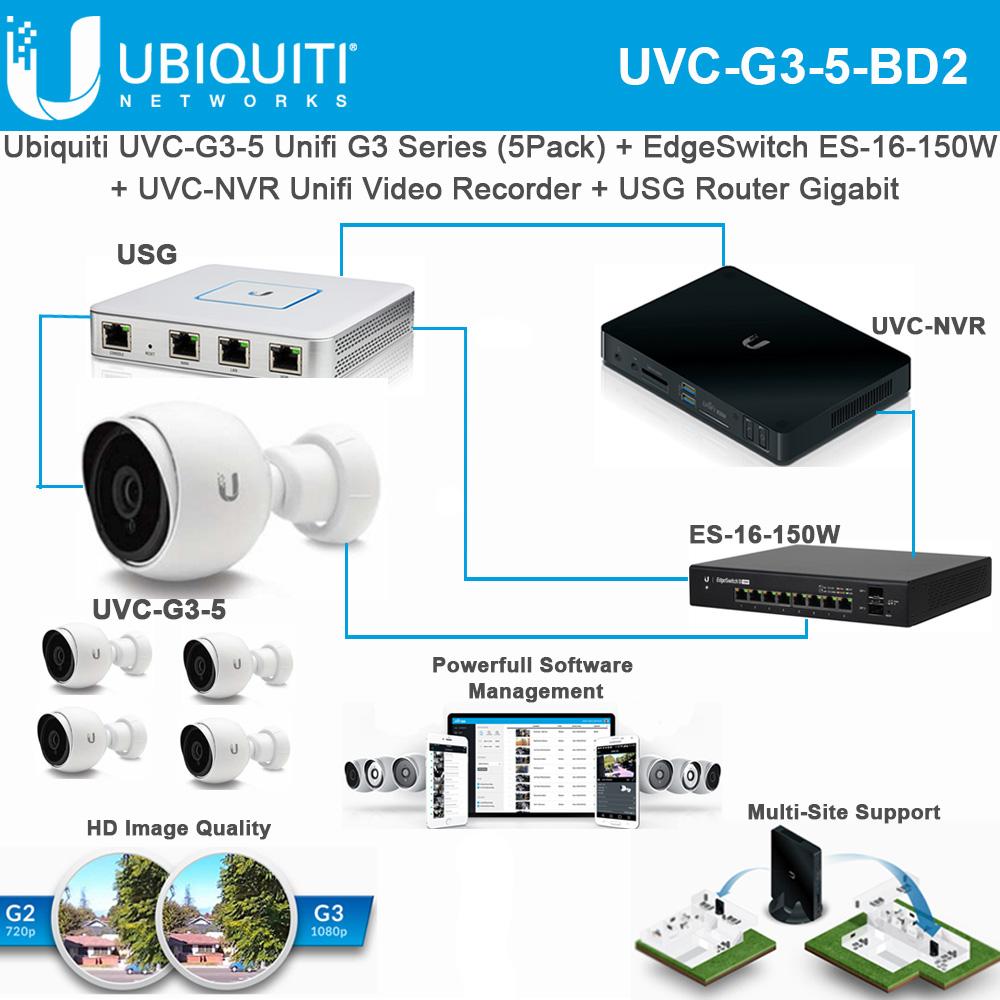 Ubiquiti Networks UVCG35BD2 Ubiquiti UVC-G3-5 Unifi G3 +ES