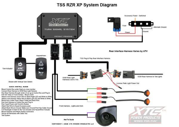 xtc plug & play turn signal system for polaris rzr xp 900/1000 & xp turbo  15-18