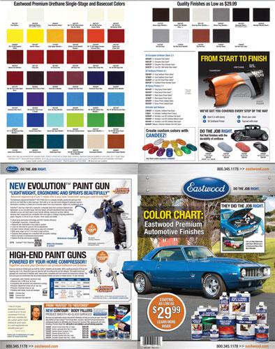 Dupont Imron Color Chart | Autos Weblog
