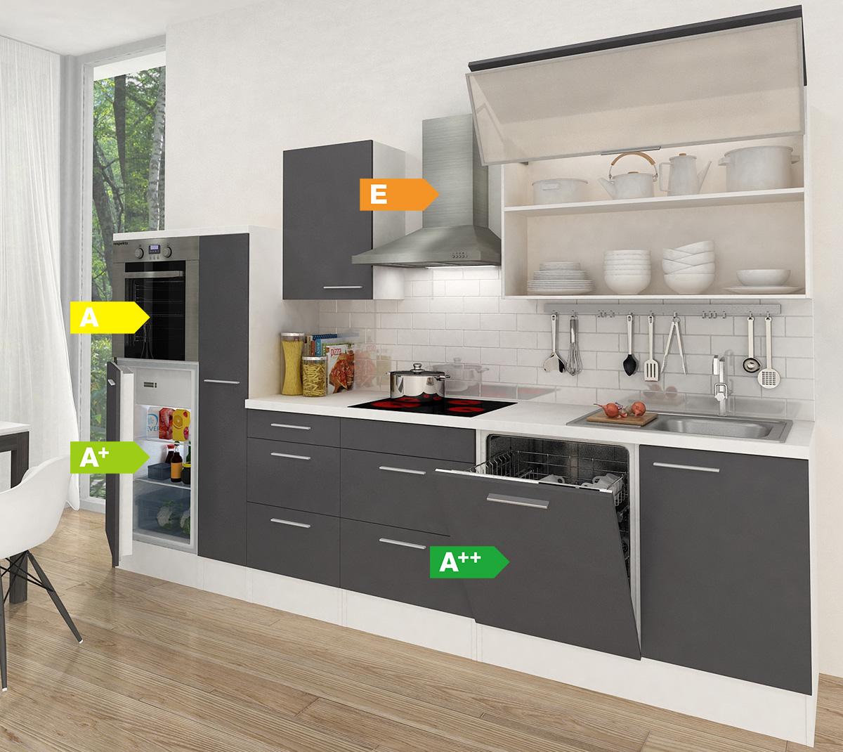 Fantastisch Küche Sammelstellen Zeitgenössisch - Küche Set Ideen ...