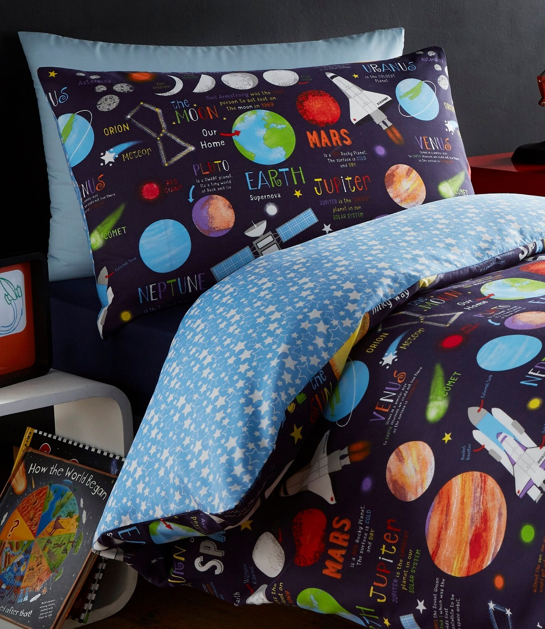 planet and moons comforter - photo #21