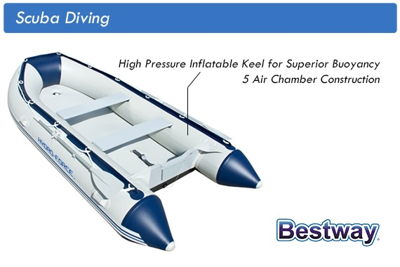 Outbaxcamping 1st Scenario Bestway 3.8m Hydro-Force Inflatable
