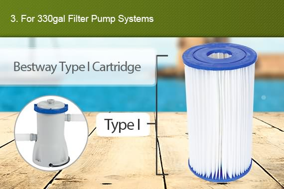 Bestway filter cartridge for above ground swimm - Swimming pool cartridge filters pump ...