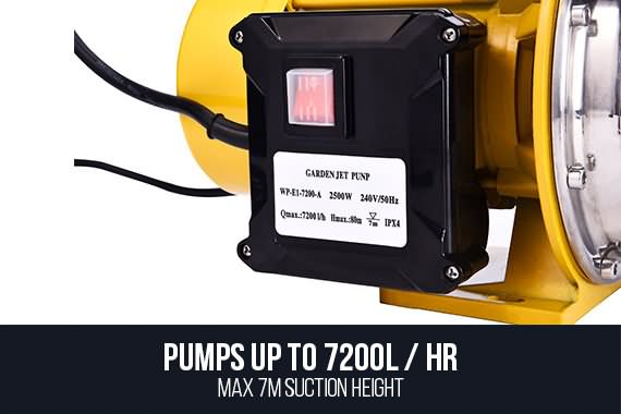Outbaxcamping 3rd Scenario Powered pump rate of