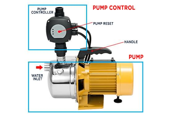 Outbaxcamping 9th Scenario Powered pump rate of