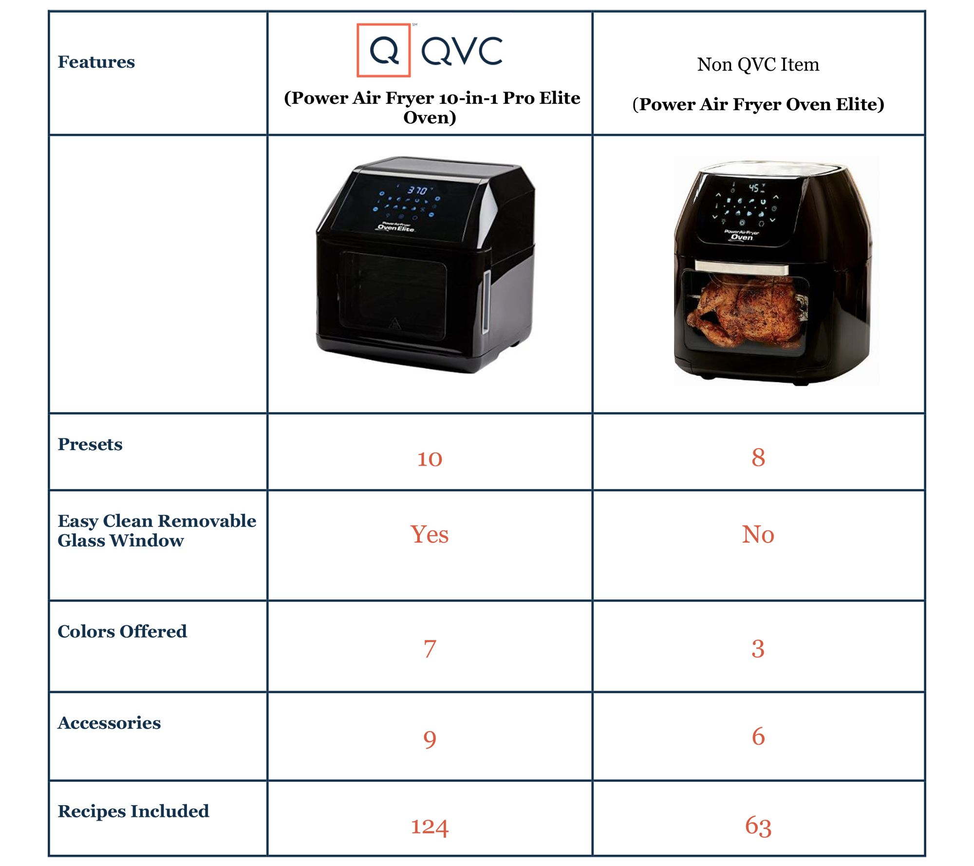 Power Air Fryer 10-in-1 Pro Elite Oven 6-qt with Cookbook ...